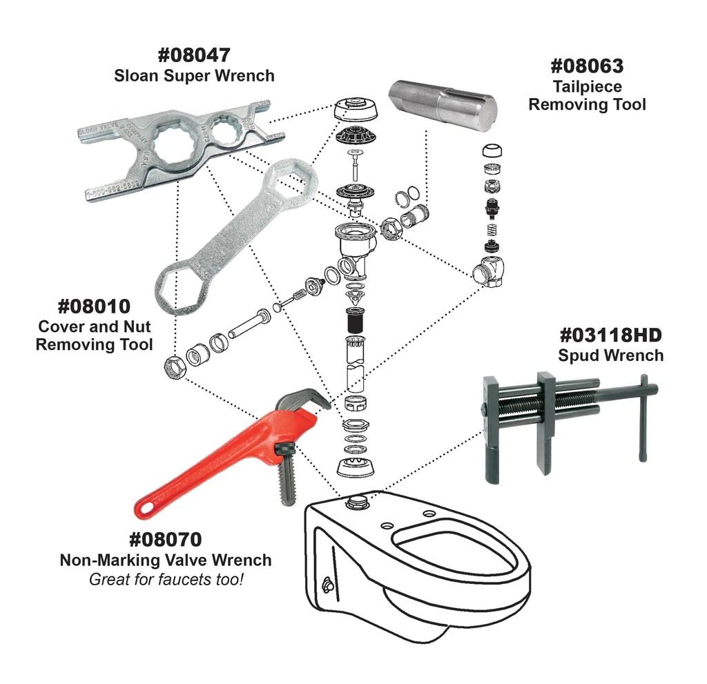 flushometer tools image [ 1024 x 991 Pixel ]