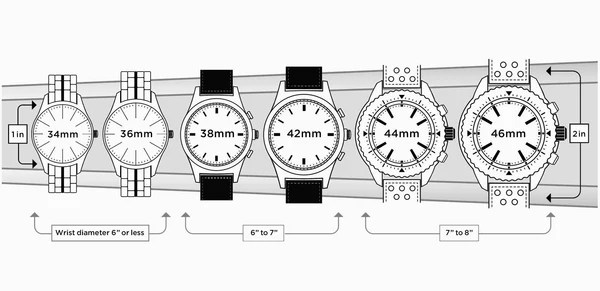 Watch size chart also tips to buying the right sized rh nicholsonwatchco