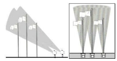 indoor outdoor flagpole lighting
