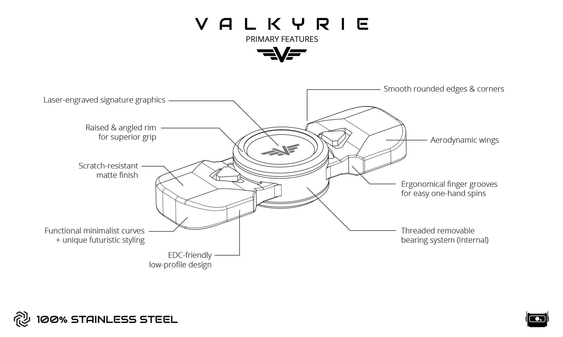 Valkyrie Stainless Steel Fidget Spinner Alpha Bot