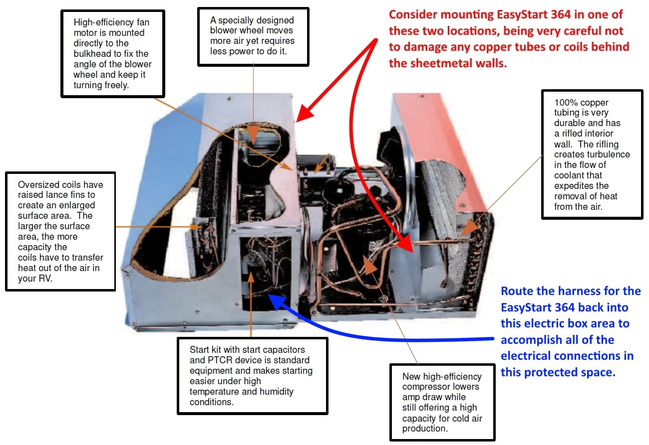 attached is the wiring diagram for the coleman mach 3 and also an illustration of  [ 1300 x 893 Pixel ]