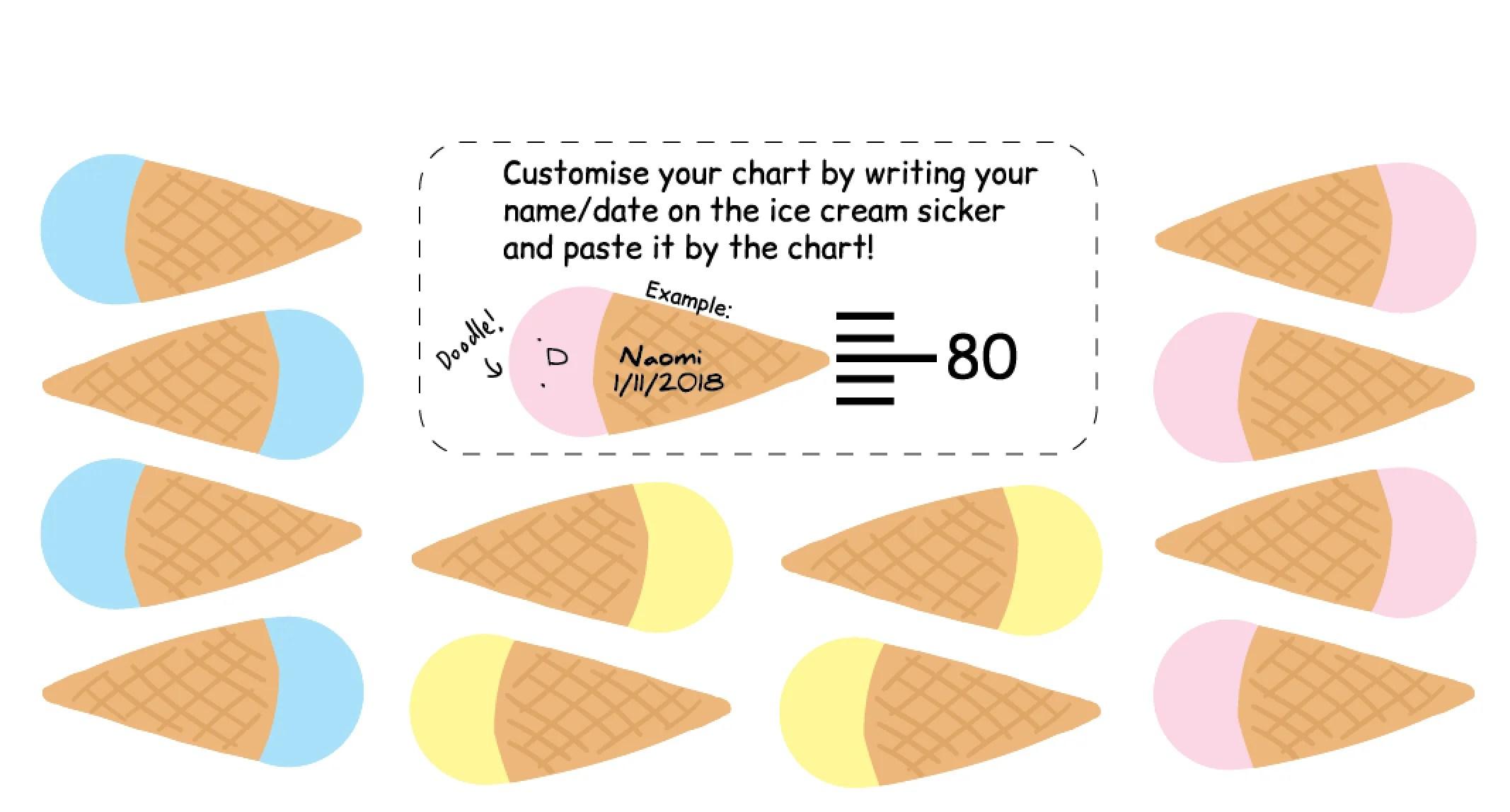 Ice cream cats growth chart also  muffinsaurs shop rh