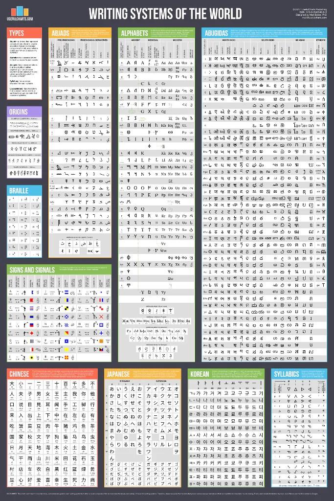 Chinese Vs Japanese Writing