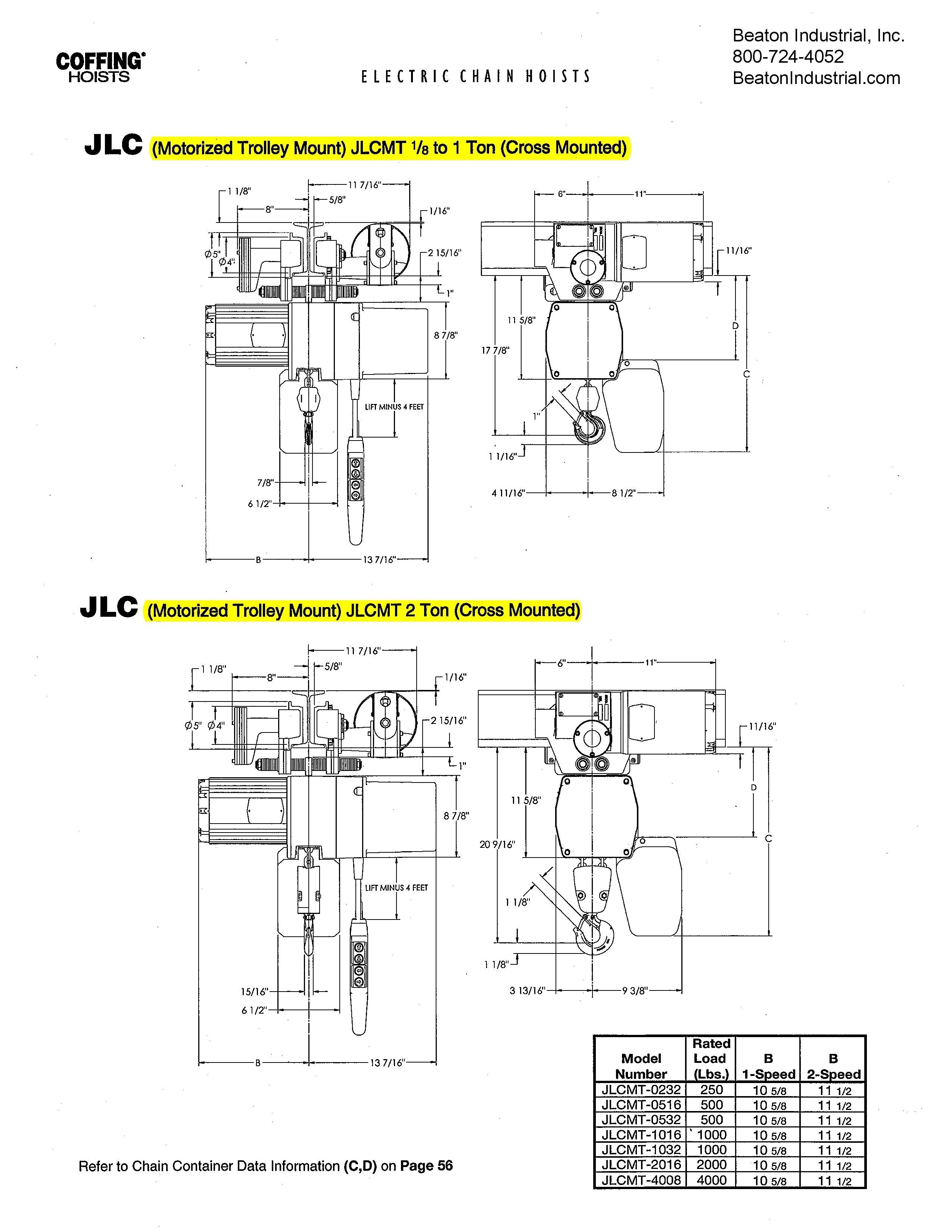medium resolution of wiring coffing diagram hoist ec2004 4 wiring diagram used coffing chain hoist wiring diagram coffing chain