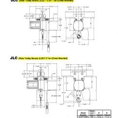 Coffing Hoist Wiring Diagram Sheep Eye Labeled Motor Diagrams Boat Trailer Winch
