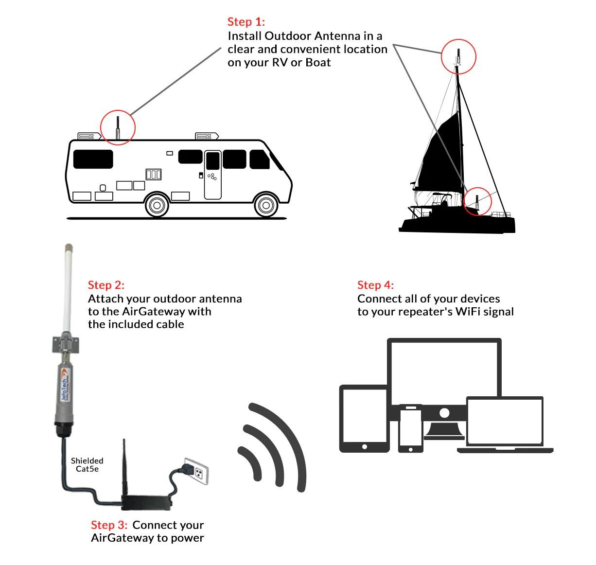 wireless extender diagram 1997 ford ranger engine jefa tech wifi repeater xr plus