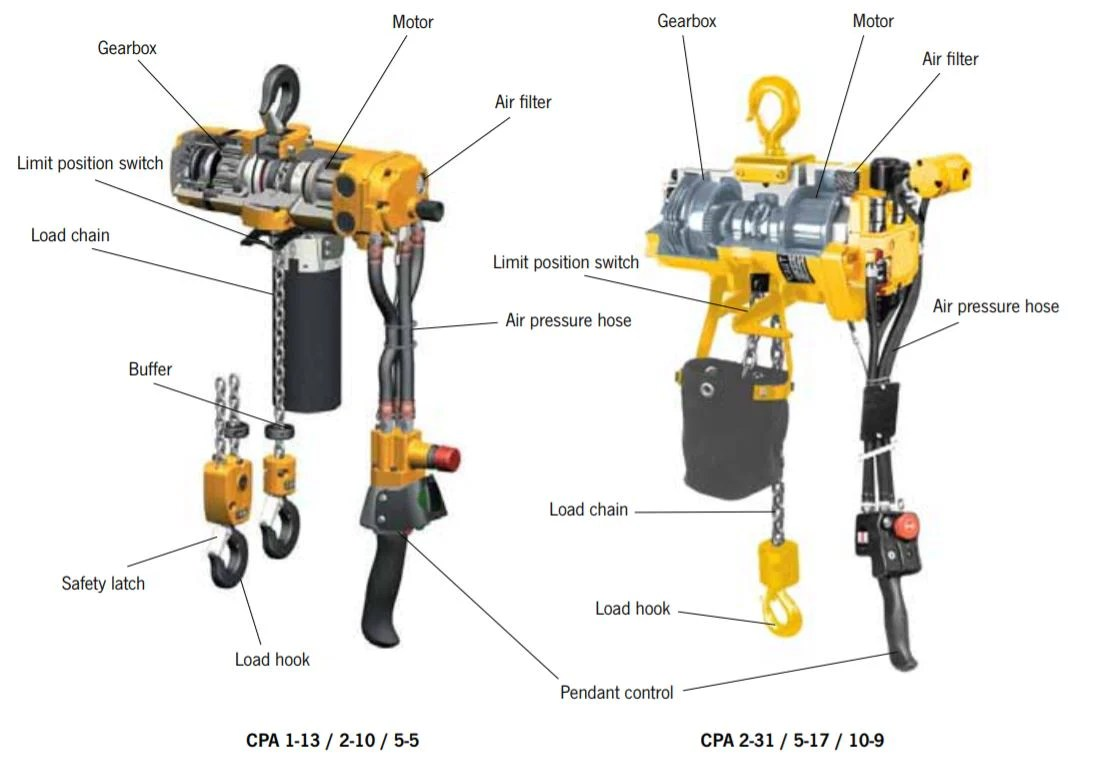 hight resolution of pneumatic chain hoist yale cpa supplied by mtn shop eu