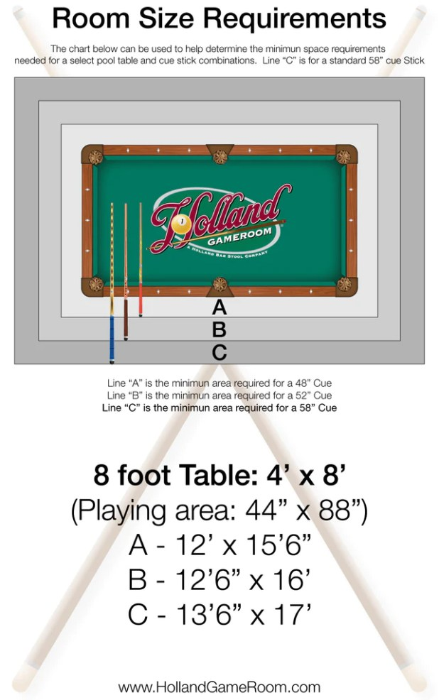 Dimensions needed for pool table - What is the size of a standard pool table ...