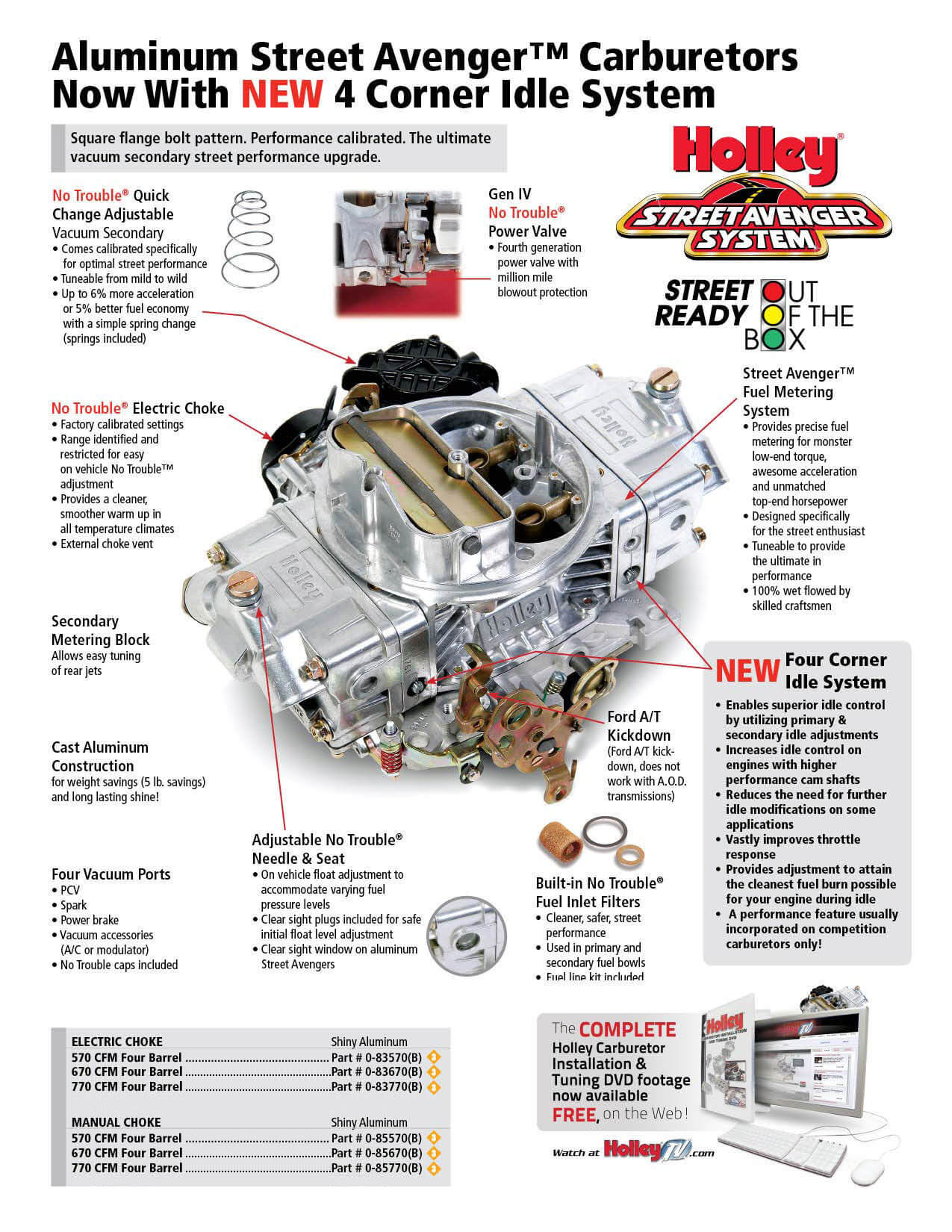 1967 1991 amc v8 holley 570 cfm street avenger aluminum carburetor vacuum secondaries manual choke [ 1275 x 1650 Pixel ]