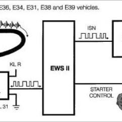 Vehicle Alarm Wiring Diagram Triumph T120 Bmw Keys And Keyfob History, Security Evolution – Bimmernav Online Store