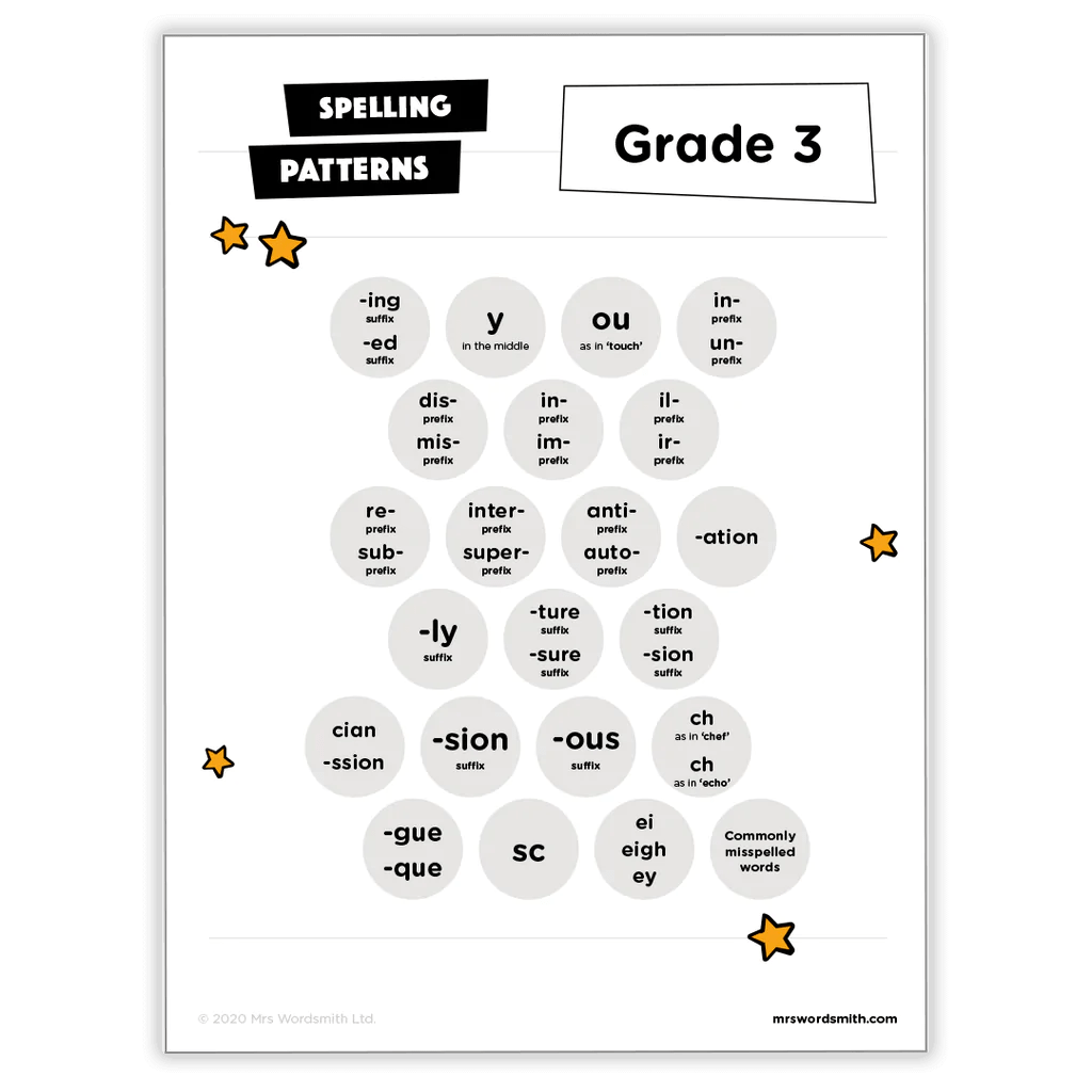 small resolution of Spelling Mixed Practice Grade 3 Printed Worksheets