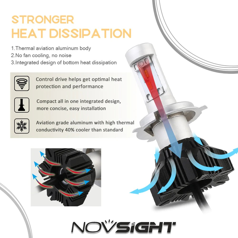 hight resolution of  novsight h4 hb2 9003 led headlight light bulb dual color white yellow 40w 8000lm