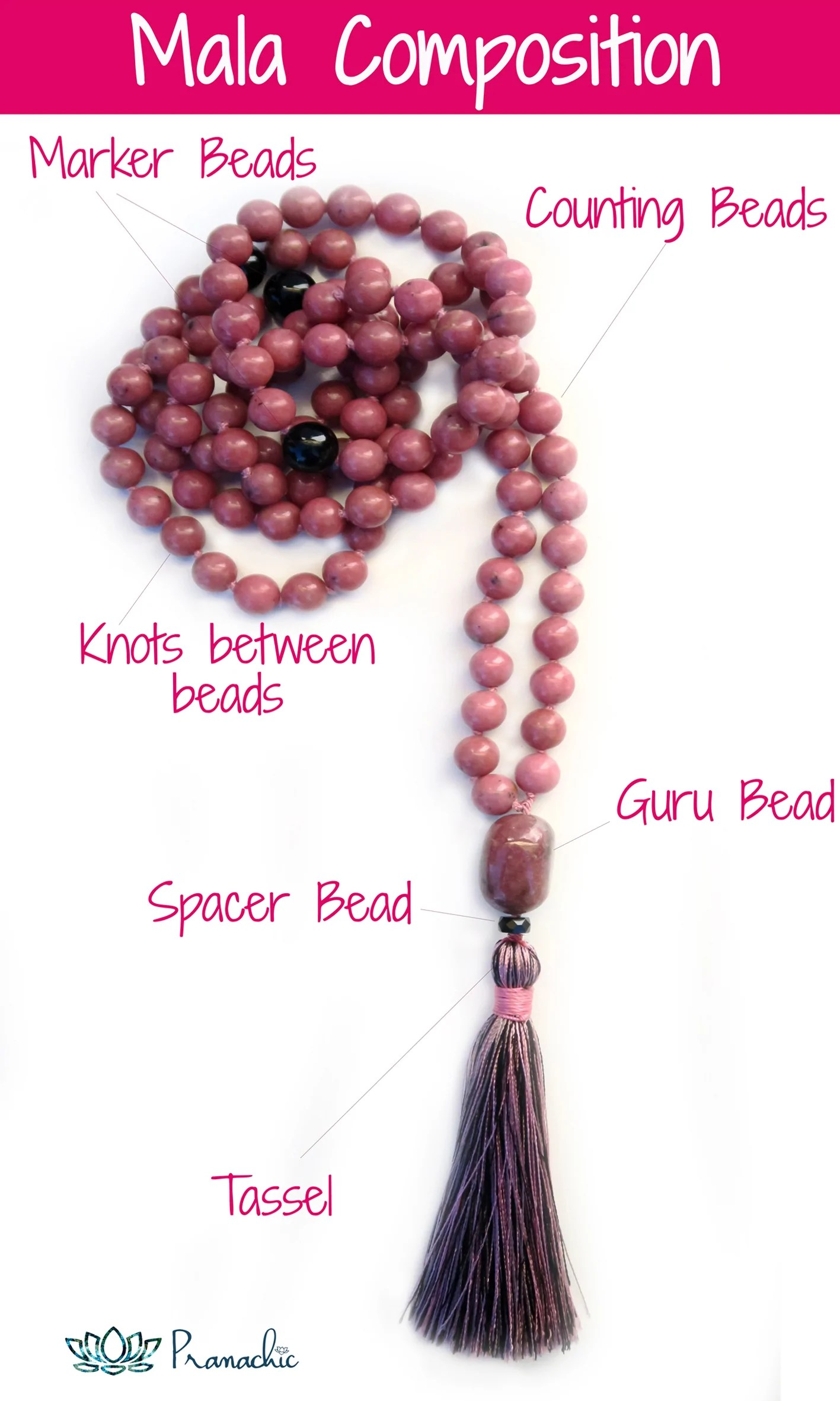 medium resolution of in various places throughout the site you can learn about the energies of the crystals and beads used about the origins of the mala how to choose