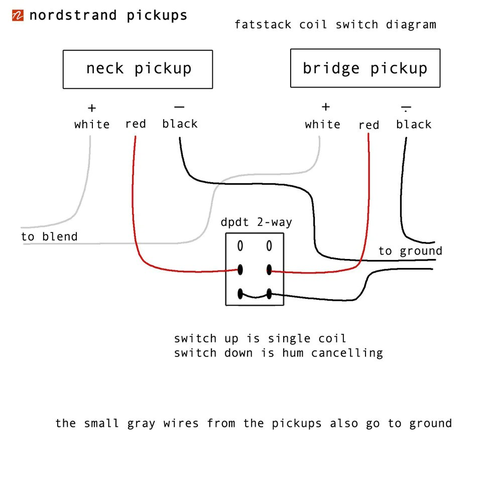 pickup wiring diagrams and schematics nordstrand audio 3 wire pickup wiring diagram [ 960 x 960 Pixel ]