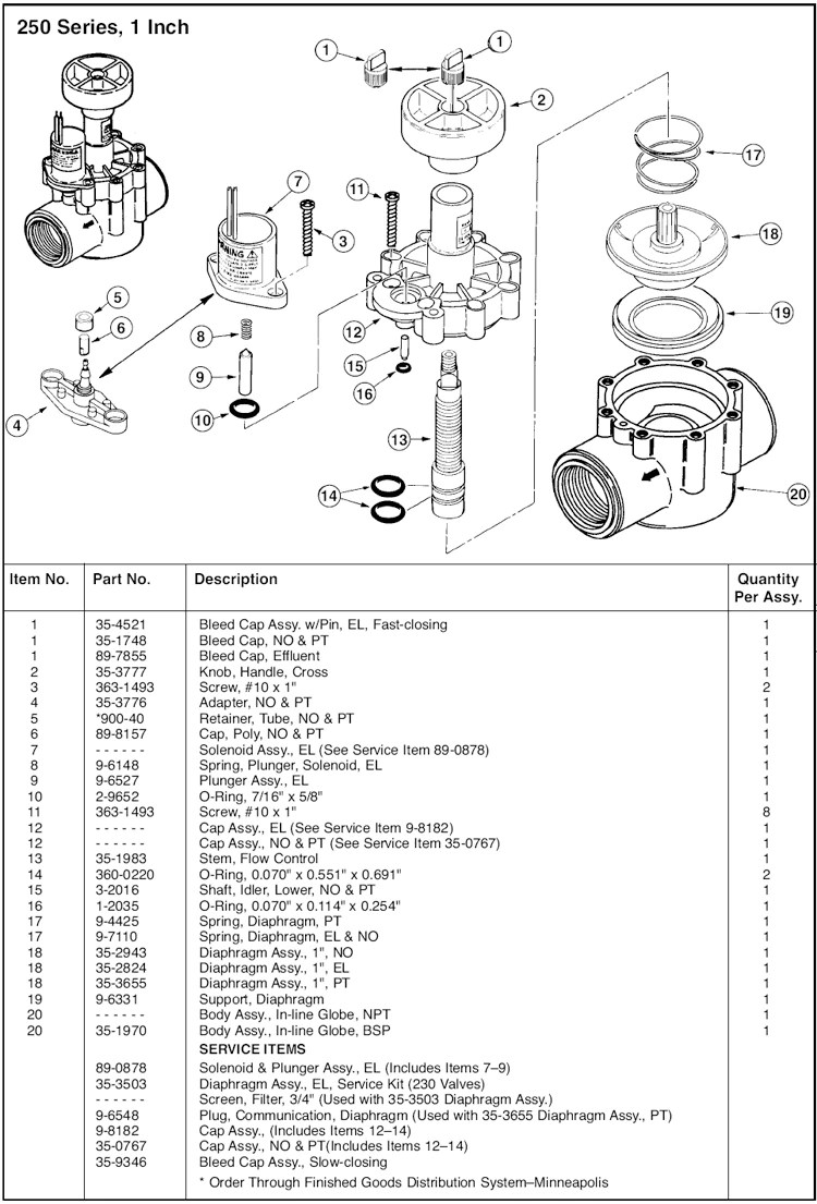 toro 250 series control valve parts toro irrigation valves [ 750 x 1105 Pixel ]