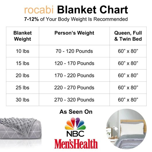 Comfortable weighted blankets for adults online rocabi also  luxury blanket  adult by rh