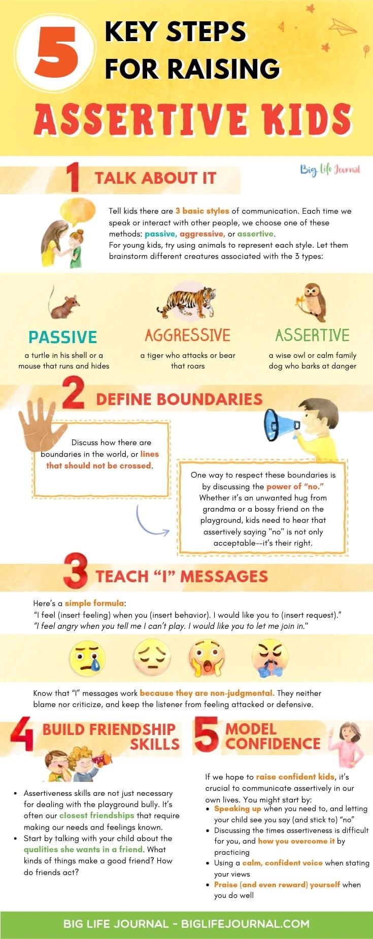 5 Key Steps For Raising Assertive Kids – big-life-journal-uk