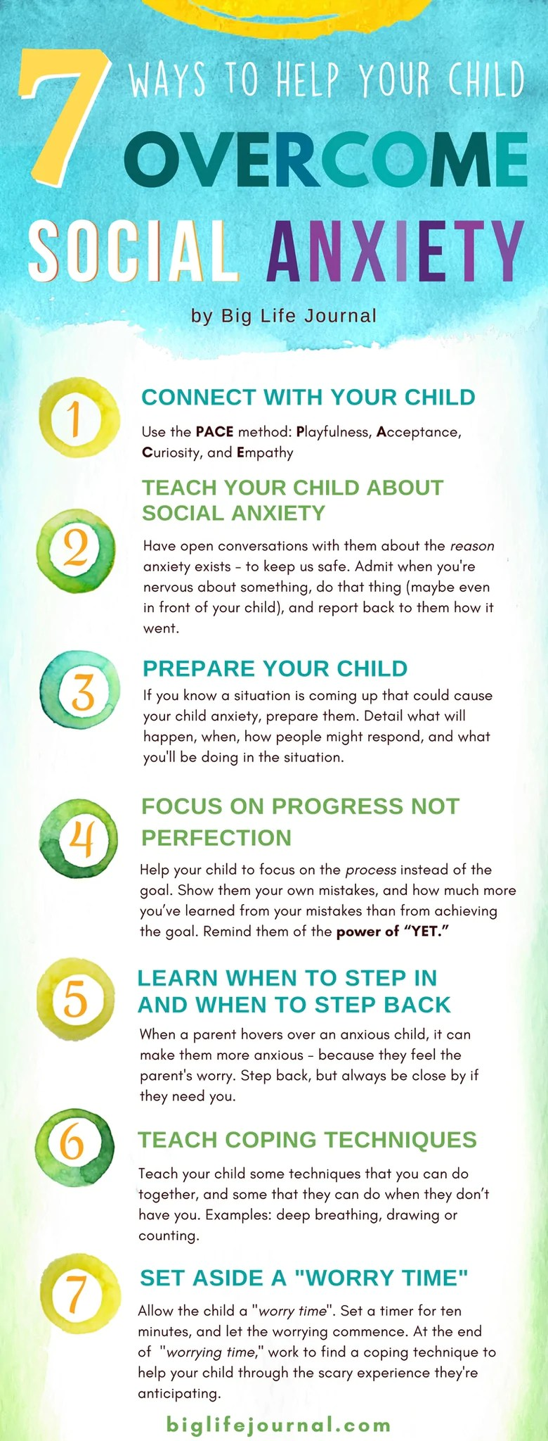 7 Effective Ways to Help Children Overcome Social Anxiety ...