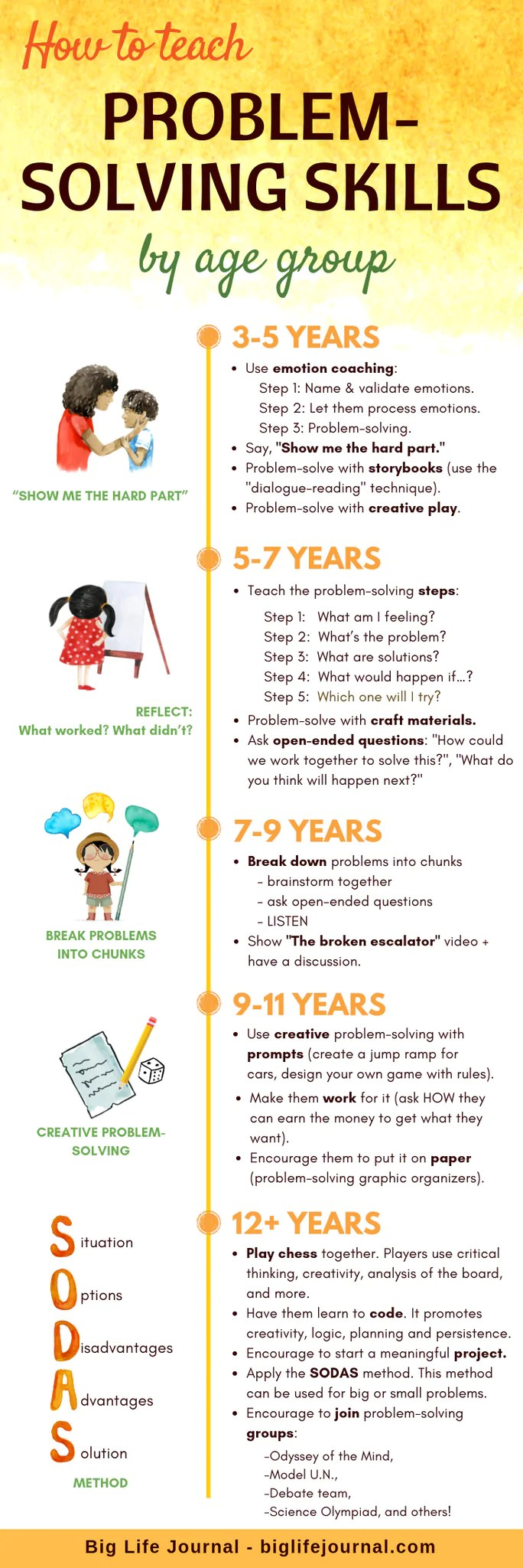 medium resolution of How to Teach Problem-Solving to Kids (ages 3-14) – Big Life Journal