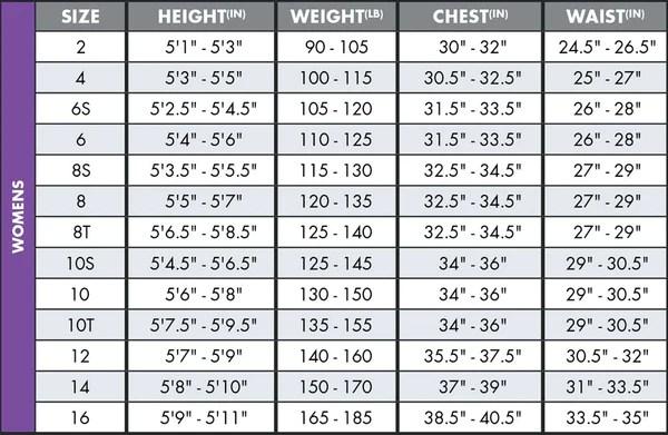 Womens wetsuits size chart also charts   neill rh usill