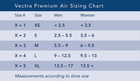 Breg vectra premium air walking boot also  sportsbraces rh