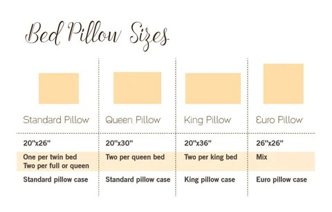 european size pillow cases online