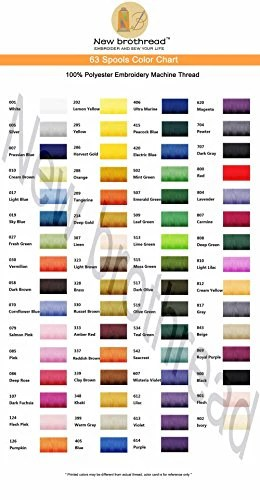 New brothread brother colors polyester embroidery machine thread kit fitsbydesign also rh shopfitsbydesign