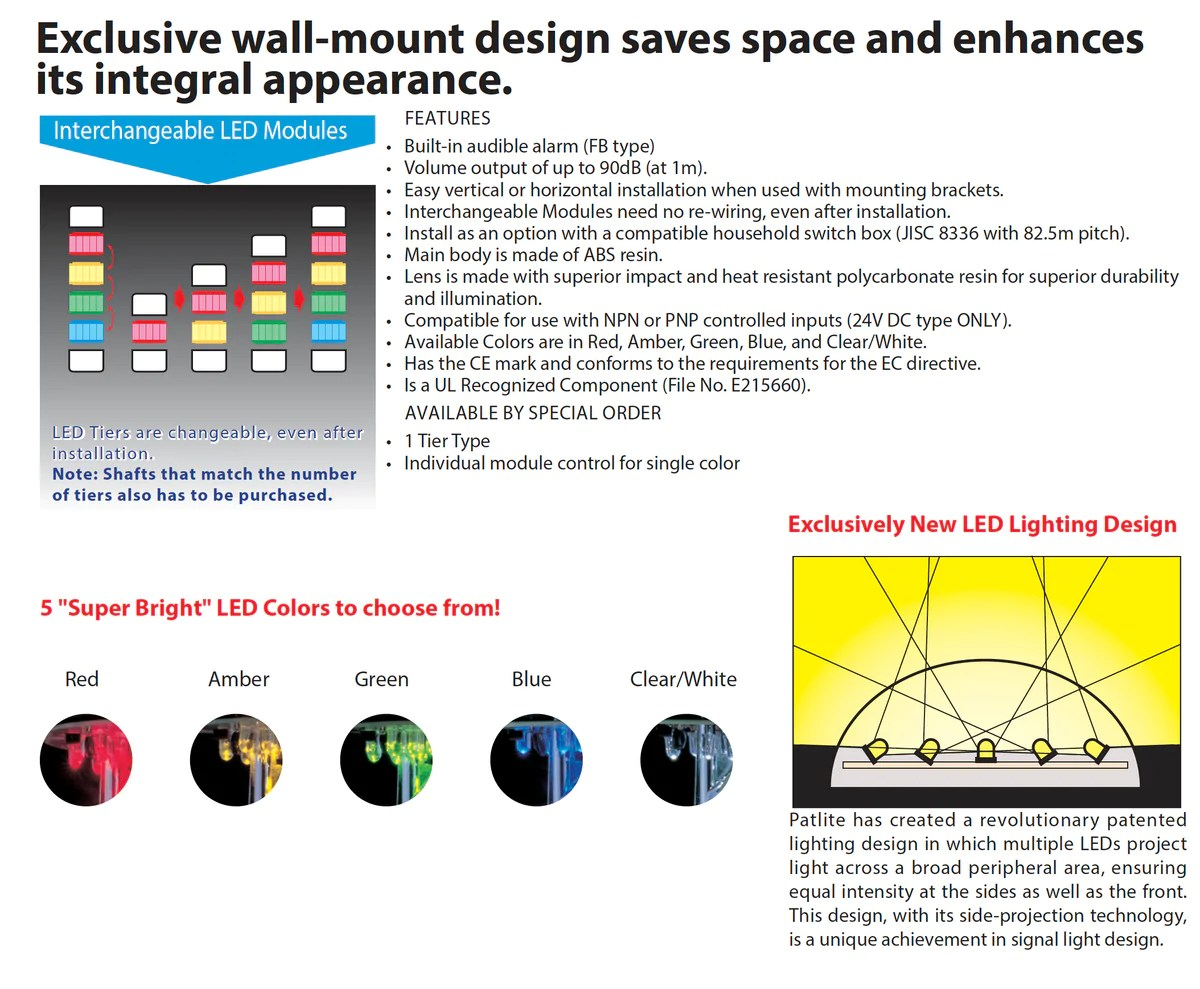 patlite signalfx wme wme a led signal light status indication australia led tower light waring [ 1200 x 989 Pixel ]