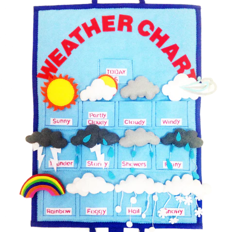 Felt wall hanging weather personalised educational chart also  crazy crafts rh crazycraft