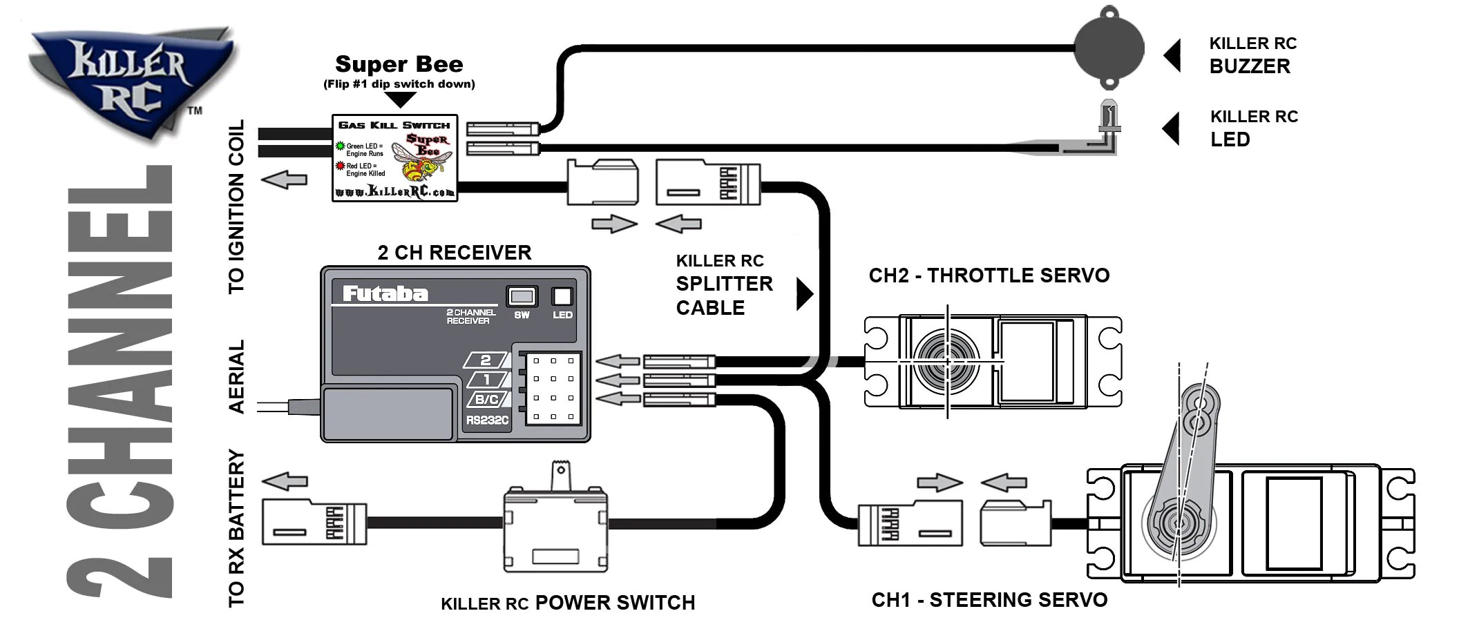 hight resolution of killswitch 2 channel configuration