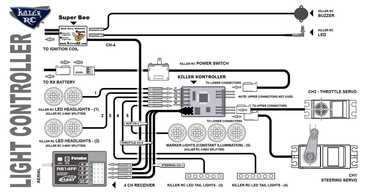 light controller diagram killer controller v3 4 channel configuration [ 1280 x 681 Pixel ]