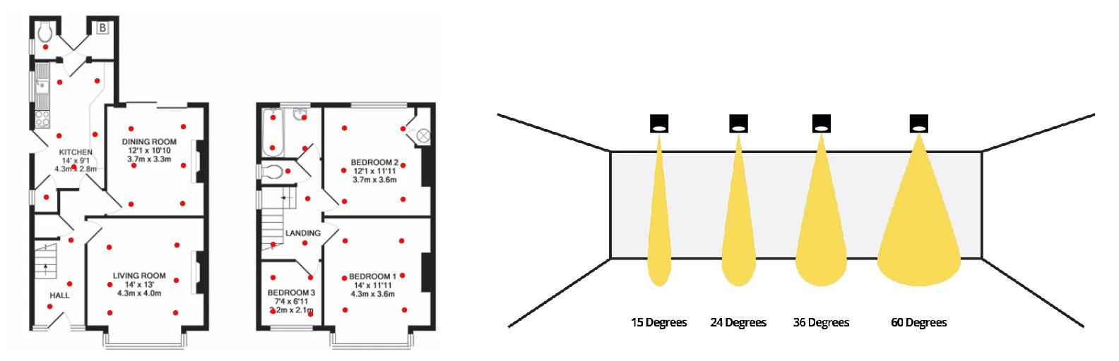 when you install the recessed downlights in your room calculate the total needed then space them exactly the same apart throughout the room  [ 1584 x 512 Pixel ]