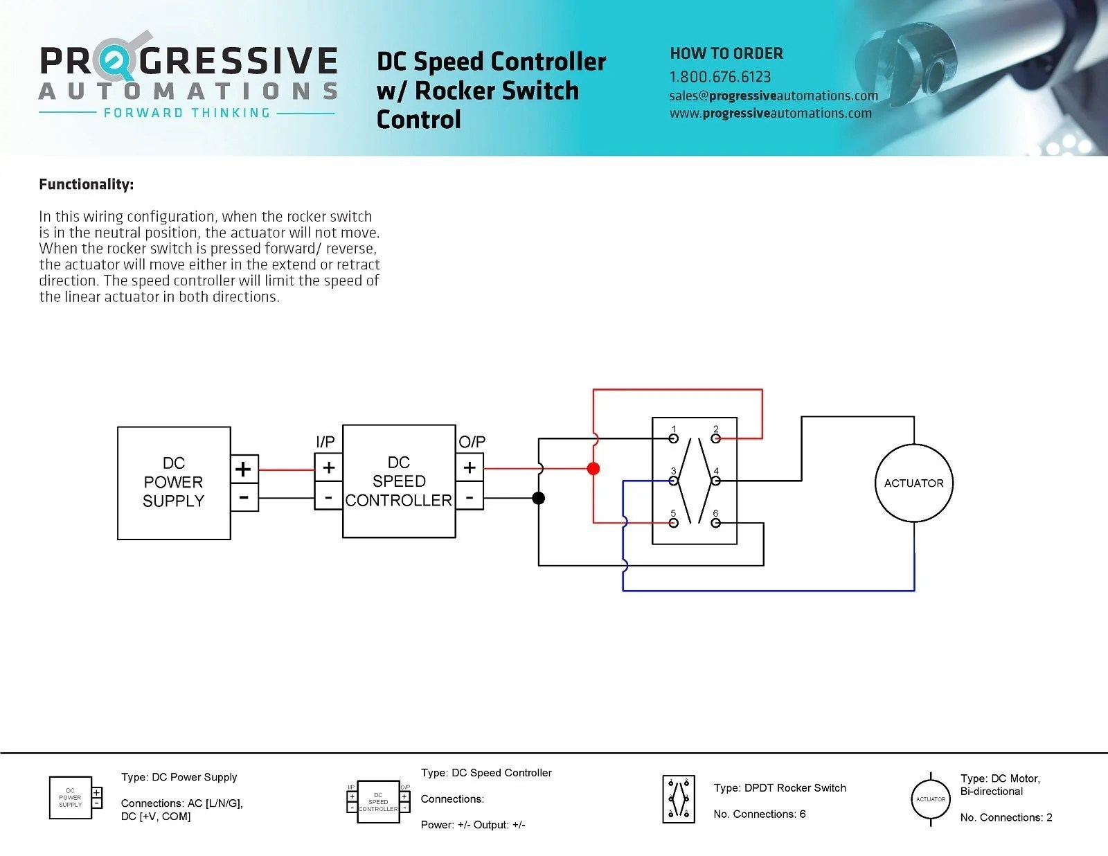 small resolution of high current speed control of linear actuator