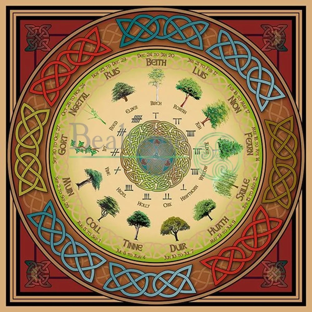 small resolution of ogham tree calendar 8in print