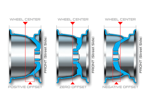 Wheel width also supreme suspensions tire sizing guide rh supremesuspensions