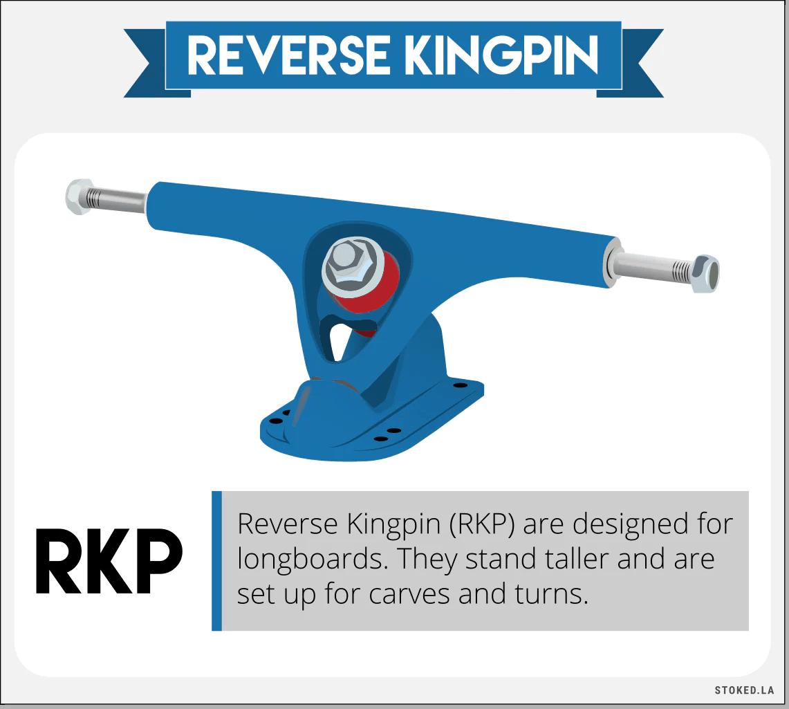 hight resolution of reverse kingpin trucks infographic