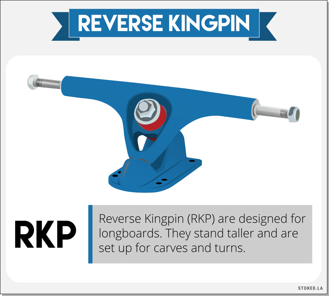 small resolution of reverse kingpin trucks infographic