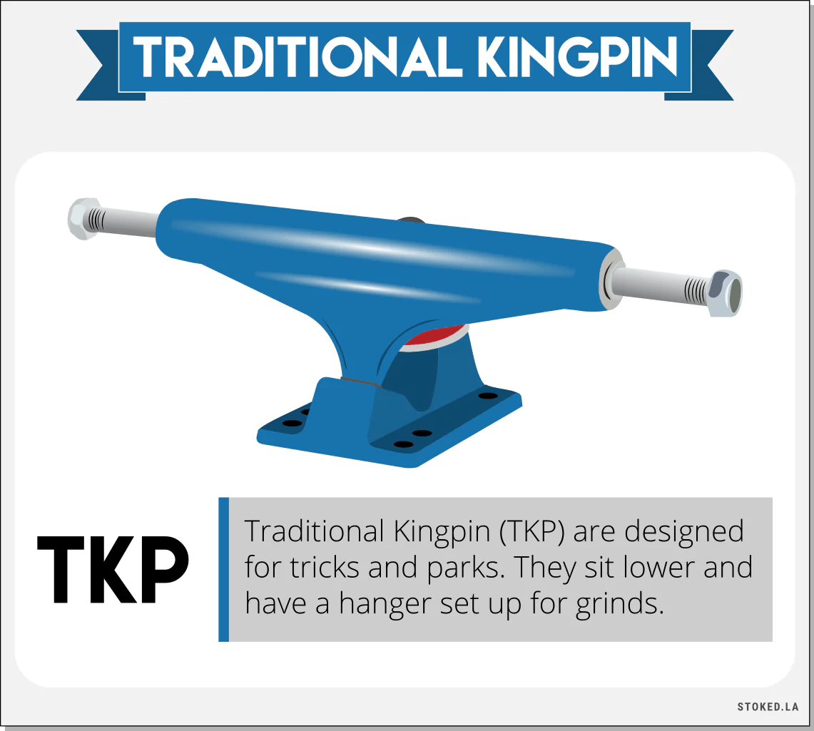 hight resolution of traditional kingpin trucks infographic