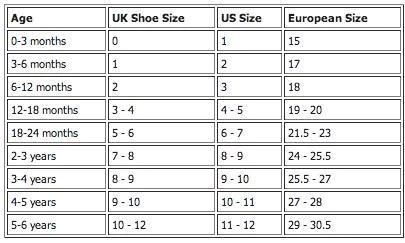Gender baby girl department name shoes also quality pre walking crib for girls non slip sole rh motherandbabyonabudgetobal