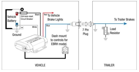 redarc bcdc charger wiring diagram flat 4 pin faqs electronics please see the below for detail on where resistor should be fitted in circuit load resistors are available from auto electrical suppliers