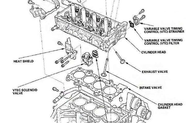 honda civic type r ep3 wiring diagram