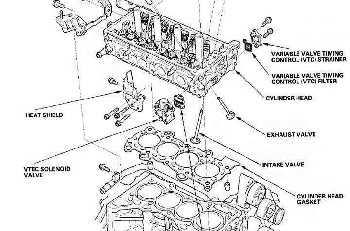 2005 Acura Tsx Headers Manual