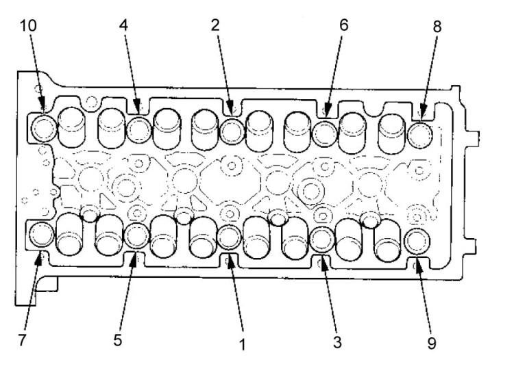 K20/K24 Hybrid engine build guide