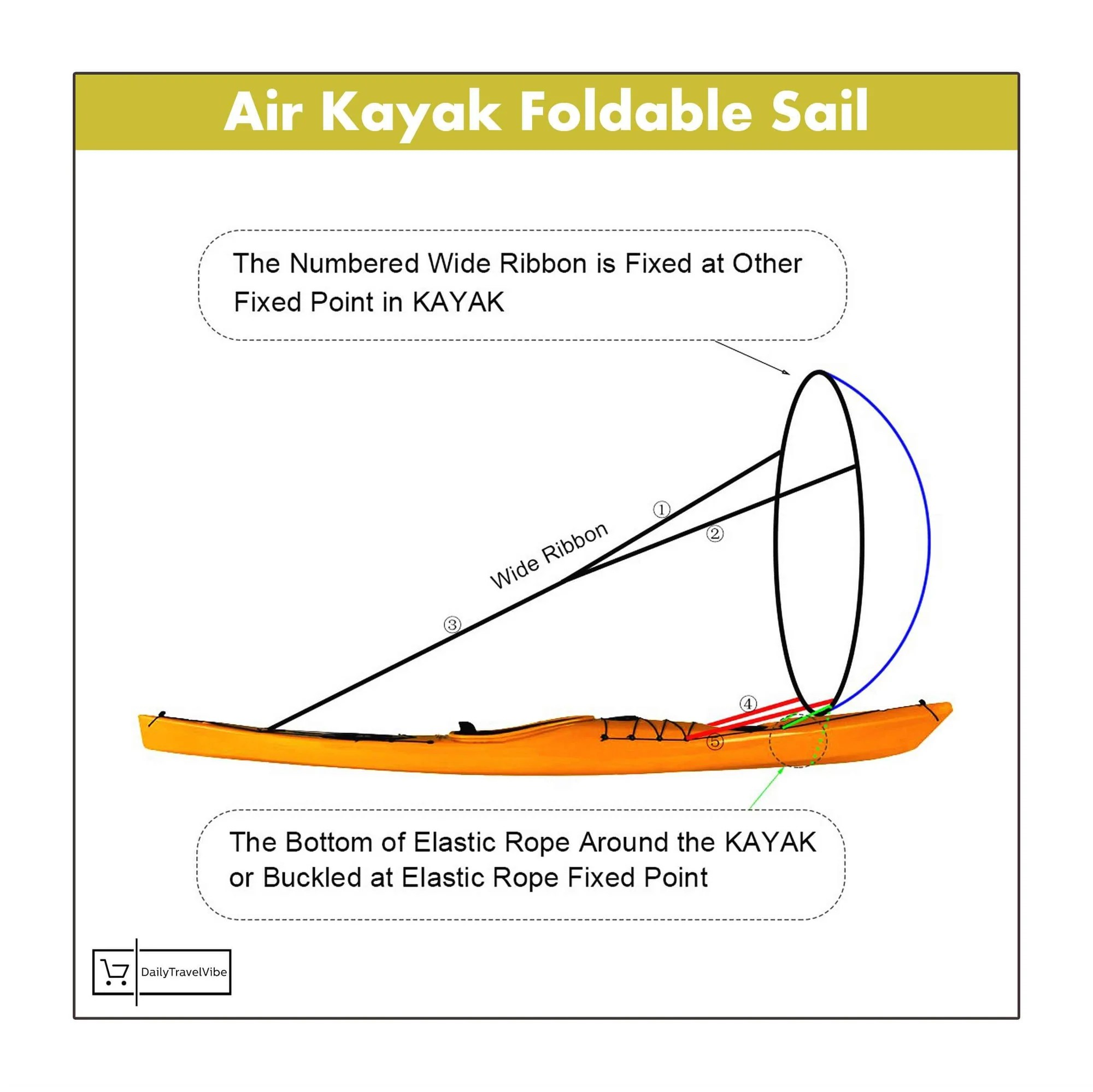 kayak sail diagram [ 2000 x 1998 Pixel ]