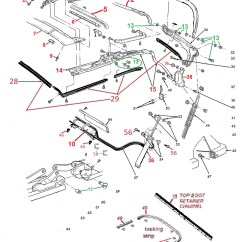 Jaguar S Type Radio Wiring Diagram 2001 Mazda 626 Belt Xj6 Database 1966 Gto Schematic Czm Romeoserben De X