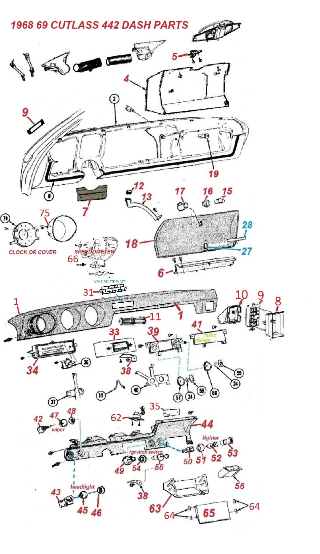 medium resolution of 68 69 cutlass 442 dash parts