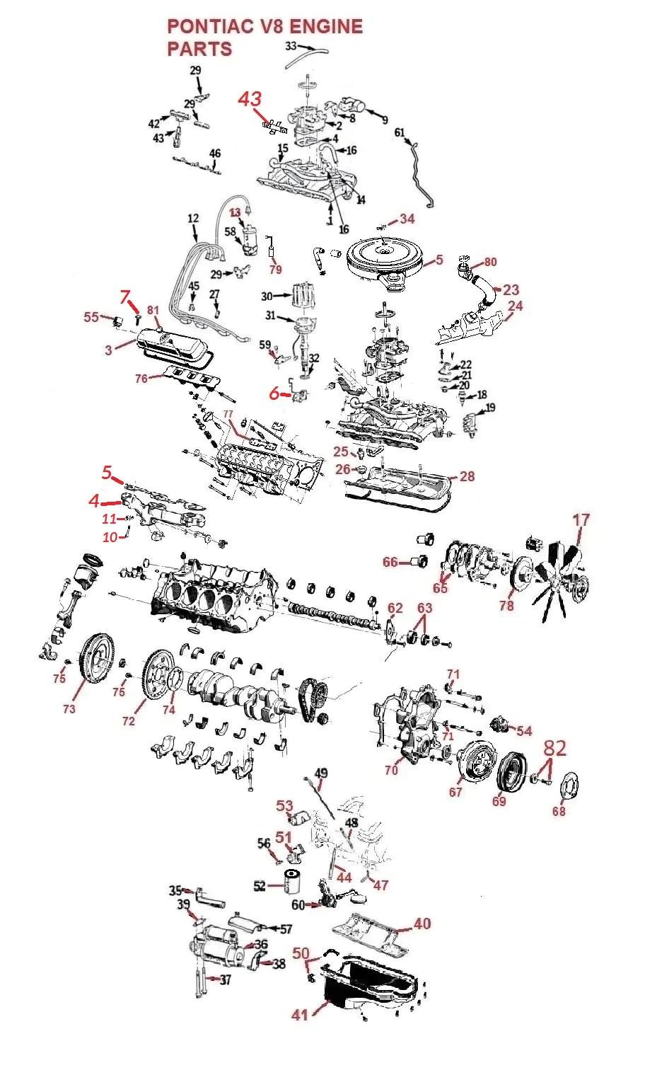 hight resolution of 67 72 pontiac v8 engine parts