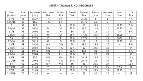 International ring sizing conversion chart also guide  fave jewelry co rh favejewelryco