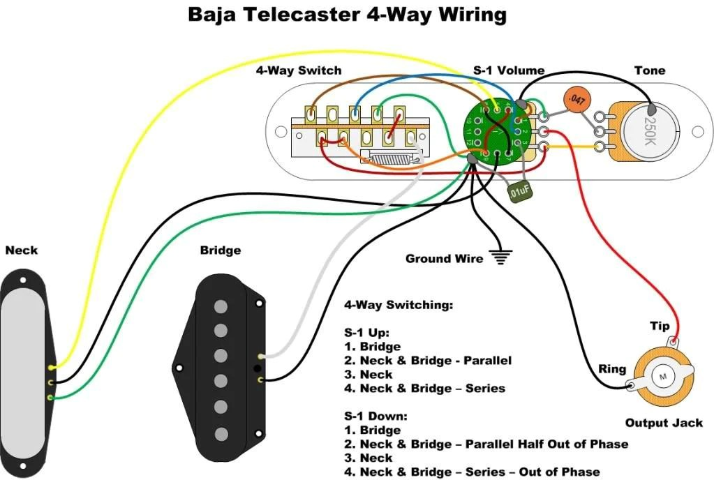Diagrams  Telecaster 4 Way Baja – 920D Custom
