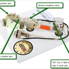 Ibanez Support Wiring Diagrams 220 Volt Breaker Diagram Fender Tele 3 Way Harness 500k Long Shaft Pots - Coil Tap Rea – 920d Custom